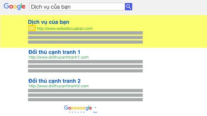 vi-tri-quang-cao-tren-google-adwords-adsplus.vn_.x39442